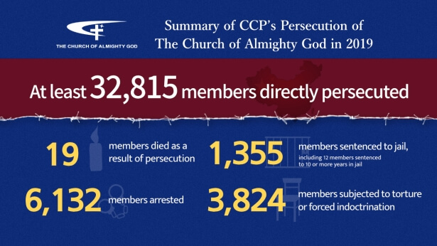 2019 Annual Report on the Chinese Communist Government's Persecution of The Church of Almighty God Released Today
